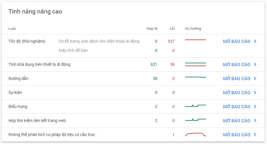 Một ví dụ về báo cáo của Google Webmnaster Tool về tình trạng website
